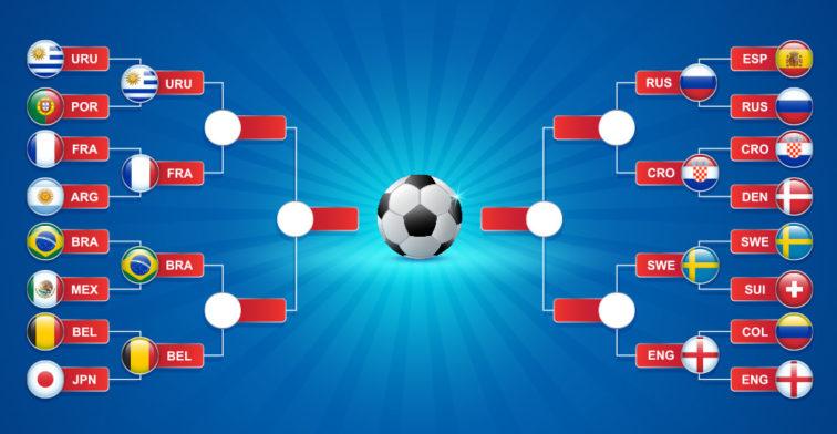 World Cup Quarter Finals Schedule